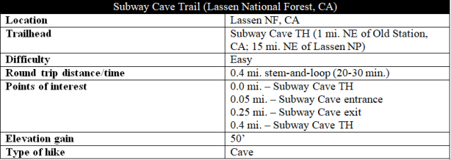 Subway Cave Trail Lassen National Forest hike information