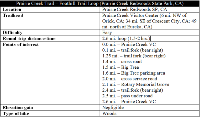 Prairie Creek Trail Foothill Trail Loop hike Redwood information