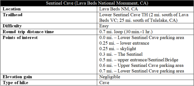 Sentinel Cave Lava Beds hike information