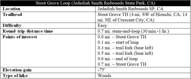 Stout Grove Loop Jedediah Smith hike information