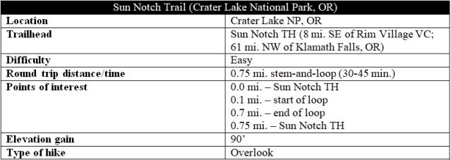 Sun Notch Trail hike information Crater Lake
