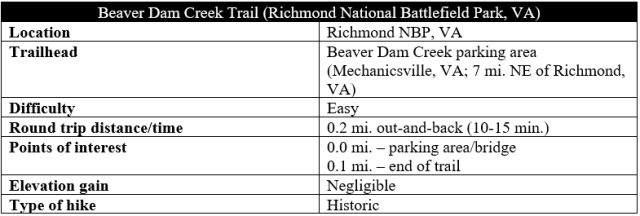 Beaver Dam Creek Trail hike information Richmond National Battlefield Park
