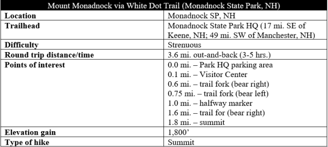 Mount Monadnock hike information