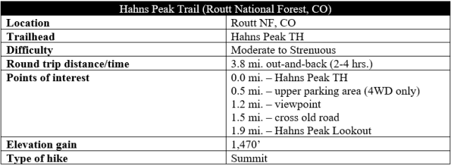 Hahns Peak Trail hike information