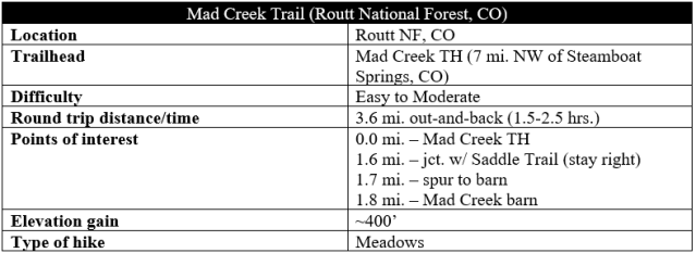 Mad-Creek-Trail-Steamboat-Springs-hiking-best-hikes-Routt-National-Forest