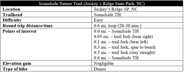 Soundside Nature Trail Jockeys Ridge State Park hike information
