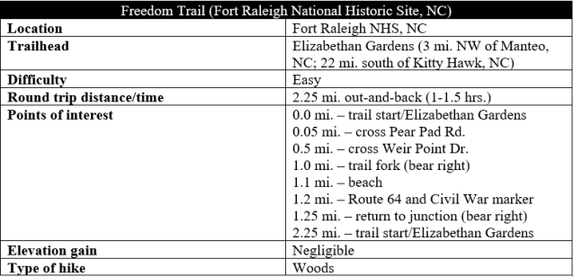 freedom trail hike information fort raleigh