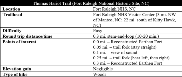 thomas hariot trail hike information fort raleigh nature trail