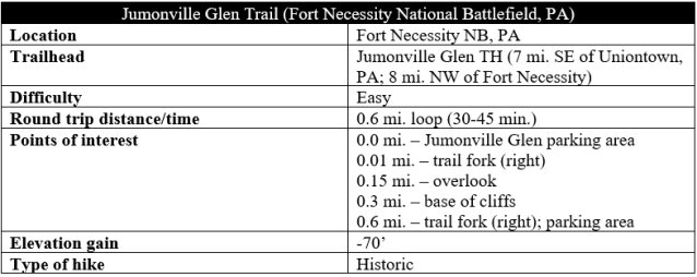 Jumonville Glen Trail hike information Fort Necessity