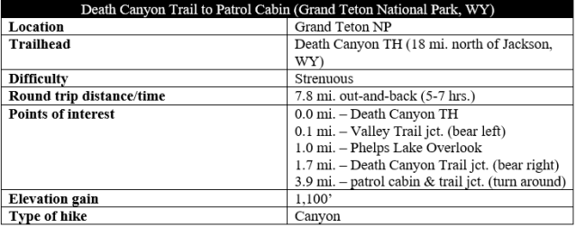 Death Canyon Trail hike information Grand Teton