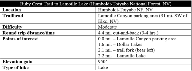 Lamoille Lake Ruby Crest Trail hike information Nevada