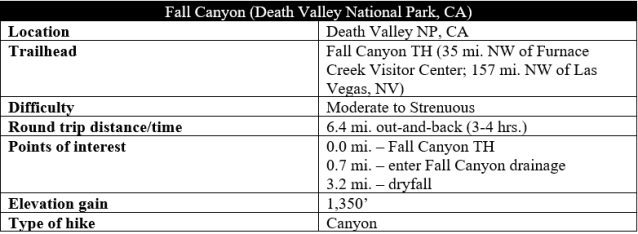 Fall Canyon Death Valley hike information