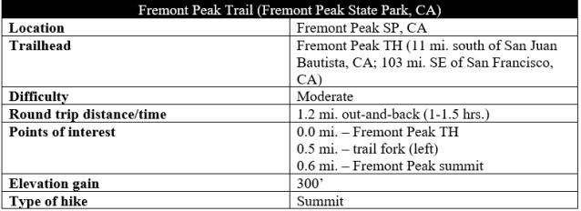 Fremont Peak Trail hike information