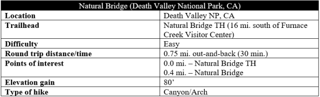 Natural Bridge Death Valley hike information