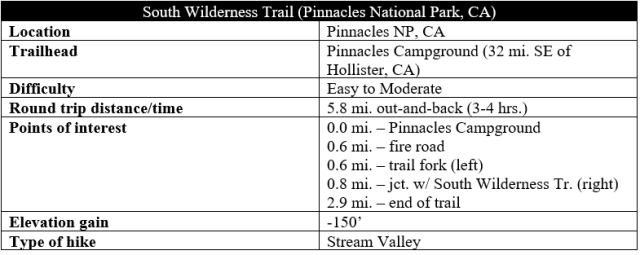 South Wilderness Trail Pinnacles hike information