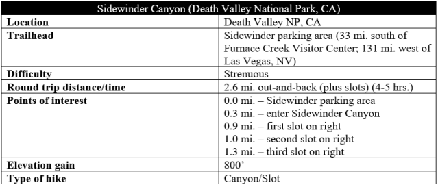 Sidewinder Canyon hike information Death Valley slot trail