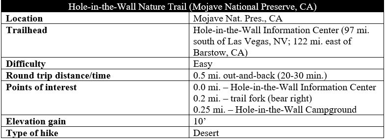 Hole in the Wall Nature Trail Mojave hike information