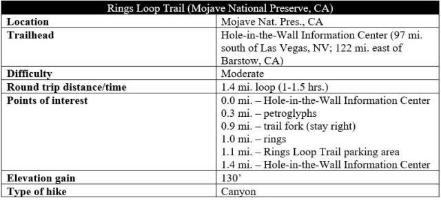 Rings Loop Trail Mojave Hole in the Wall information hike